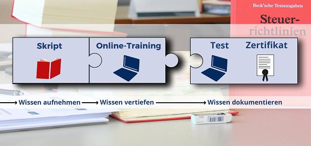 Lernkonzept Online-Lehrgänge